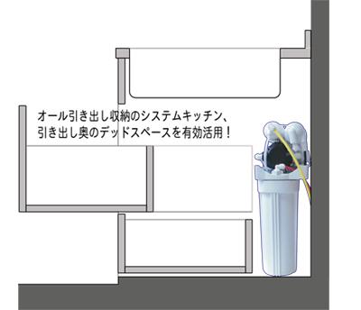 systemkitchen.jpg